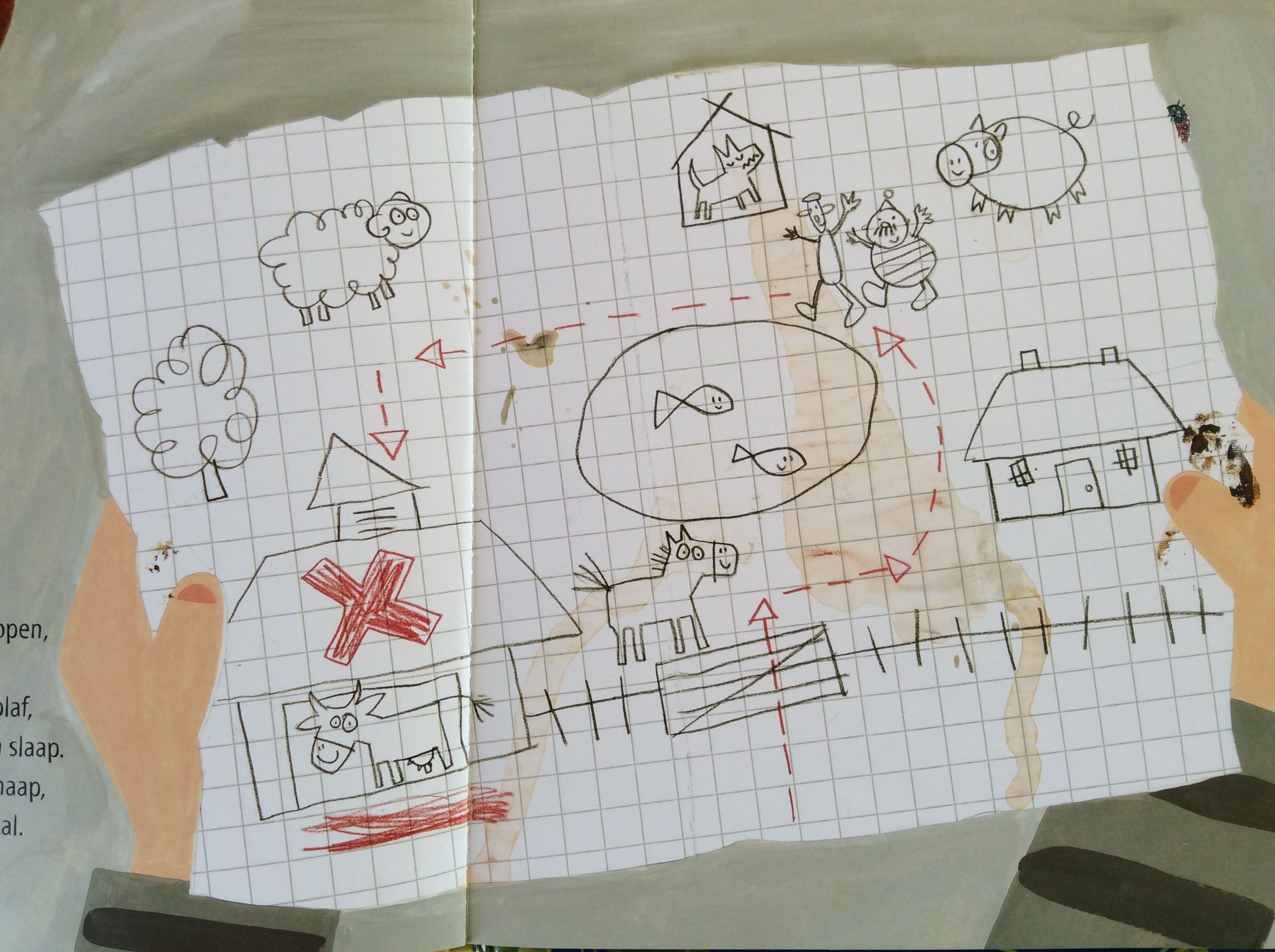 Zelf ook een plattegrond tekenen: hoe maken we van de klas een boerderij? Of hoe richten we de boerderijhoek in?