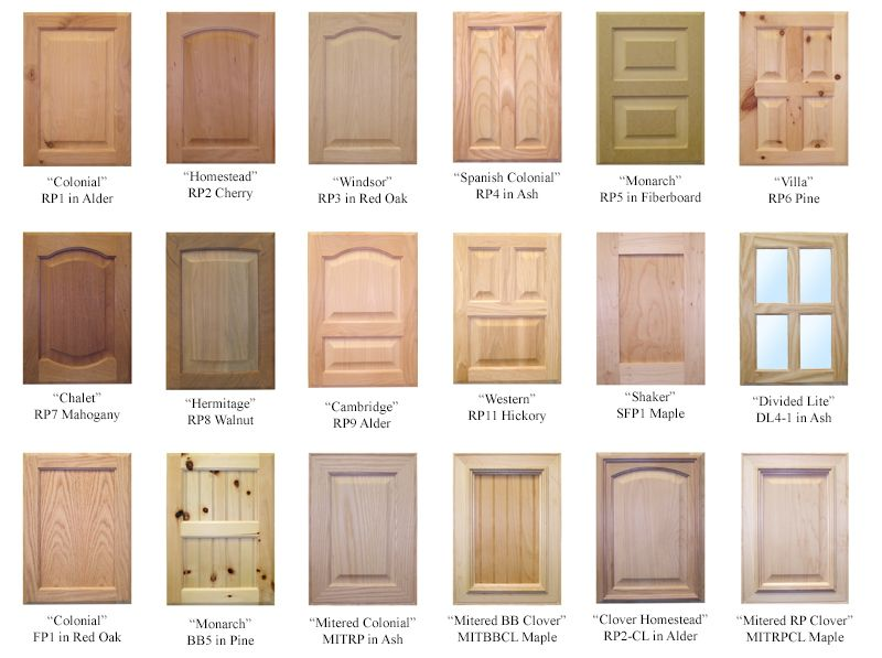 Different types of cabinet doors home building for Types of wood doors are made of