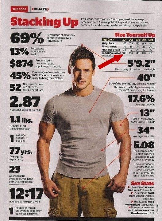 Genetics? - Page 2 - Bodybuilding com Forums | Test | Mens fitness