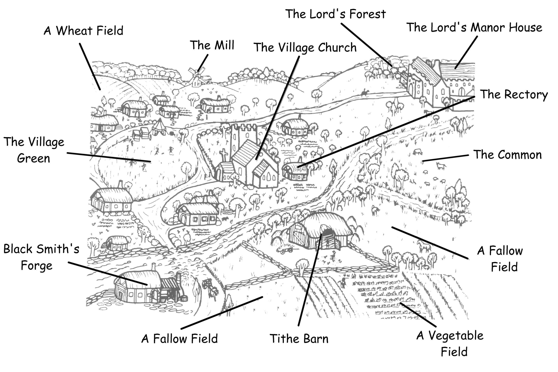 737bd53388fcb527290b920866ef9955 medieval village layout castles pinterest medieval, middle