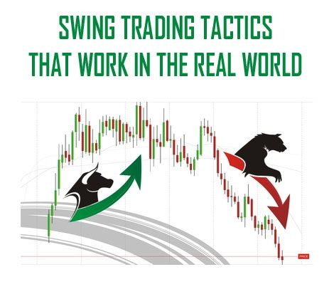 Swing Trading Tactics Market Geeks Swing Trading Trading