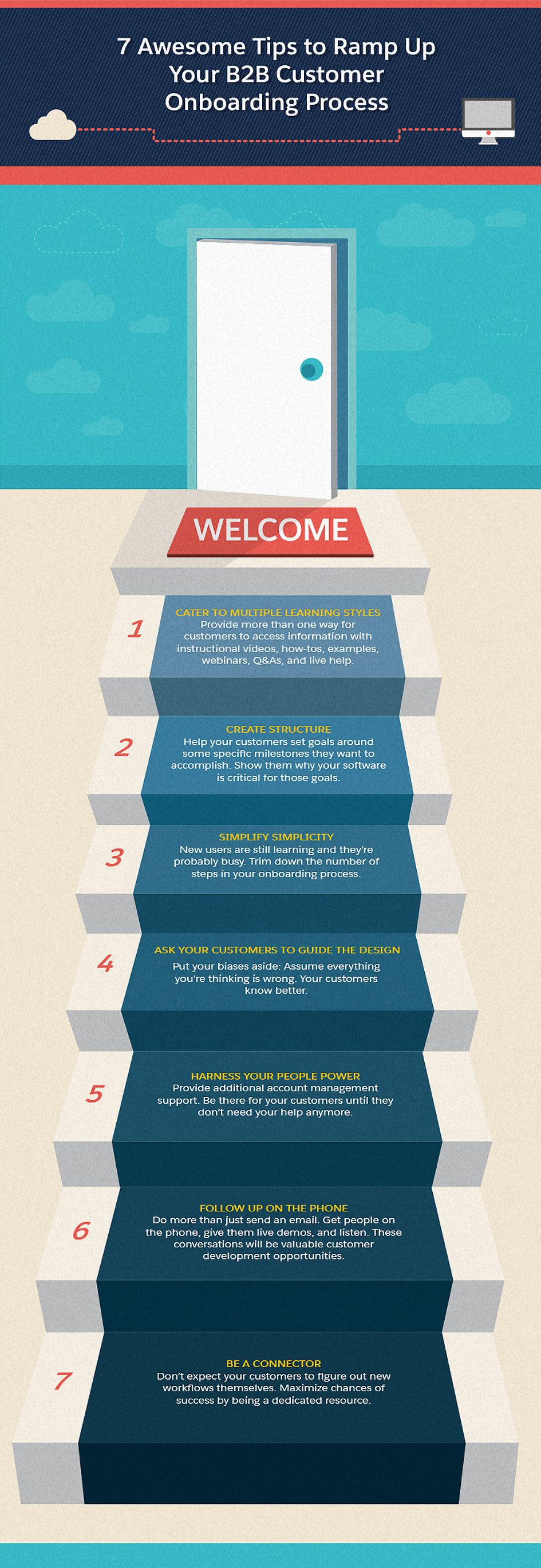 7 Awesome Tips to Ramp Up Your B2B Customer Onboarding Process ...