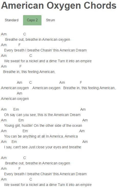 American Oxygen Chords Rihanna Guitar Stuff Pinterest Ukulele