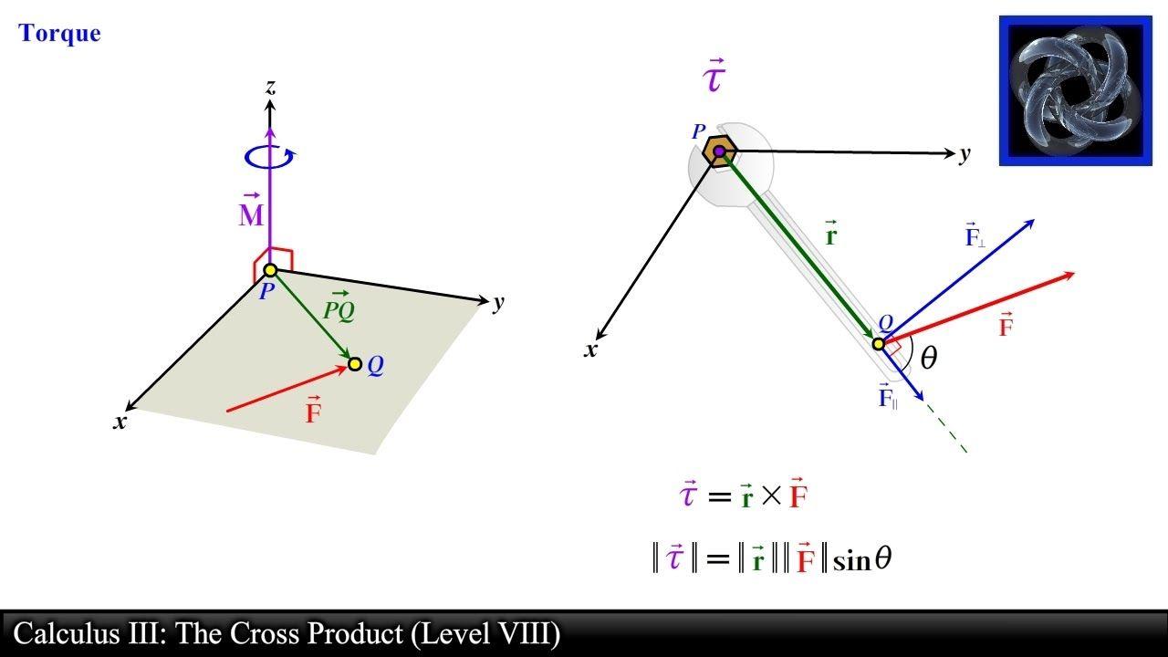 Calculus III The Cross Product (Level 8) Torque