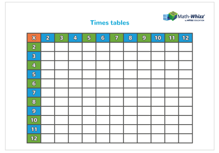 8 Fun Tips For Teaching Times Tables Blog Whizz Education Teach Times Tables Times Tables Multiplication Table