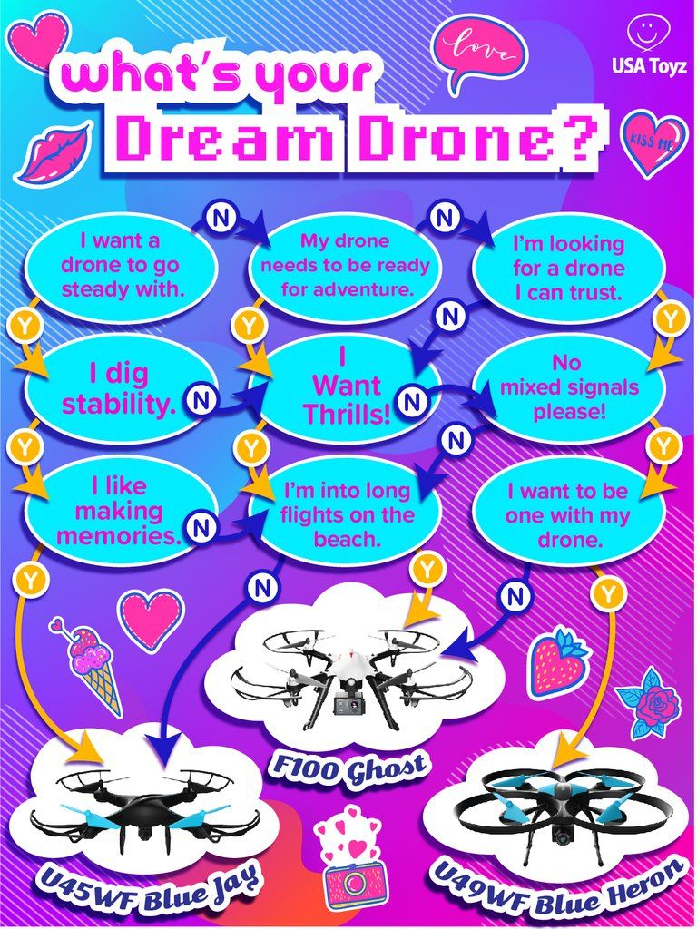 What S Your Dream Drone Teaching Fun Drone Mom Life Funny [ 1024 x 768 Pixel ]