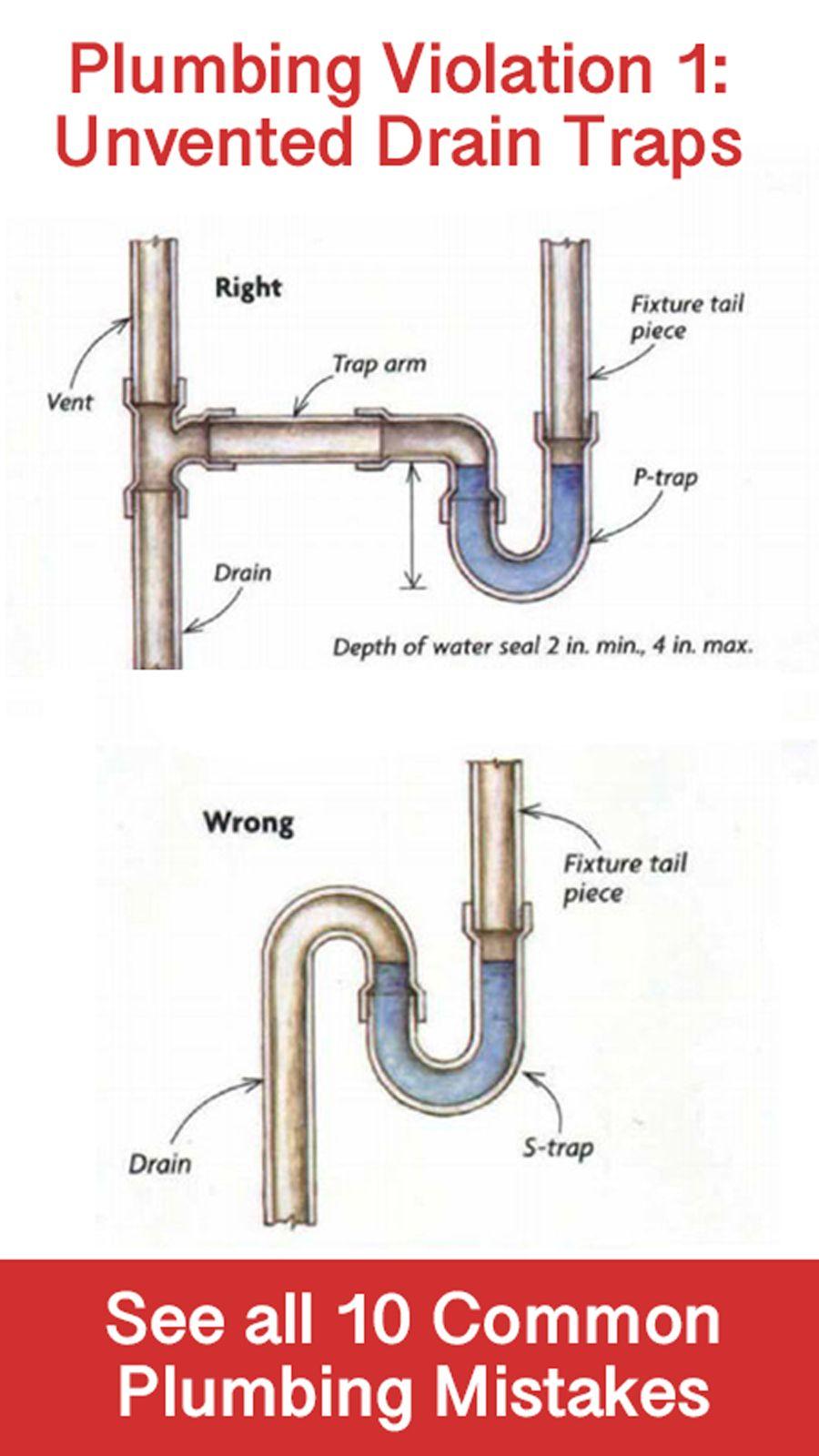 Ten Common Plumbing Mistakes Plumbing Installation Residential