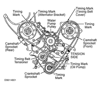 The Timing Belt Which Is Also Known As A Timing Chain Plays A Vital Role In The Function And Operation Of Y Hydraulic Cars Automotive Mechanic Motor Mechanics