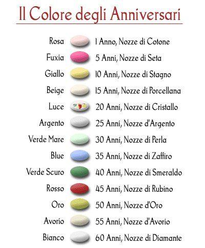 Anniversario Di Matrimonio Nomi.Confetti Colorati 3f2cb Anniversari Nozze Bomboniere