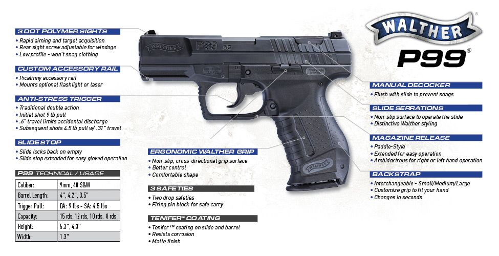 as the duty pistol for law enforcement agencies in north america rh pinterest com Walther PPS Walther PPS