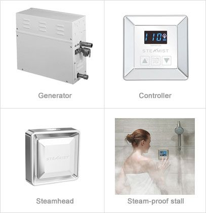 How To Choose Your Steam Bath System With Images Transitional
