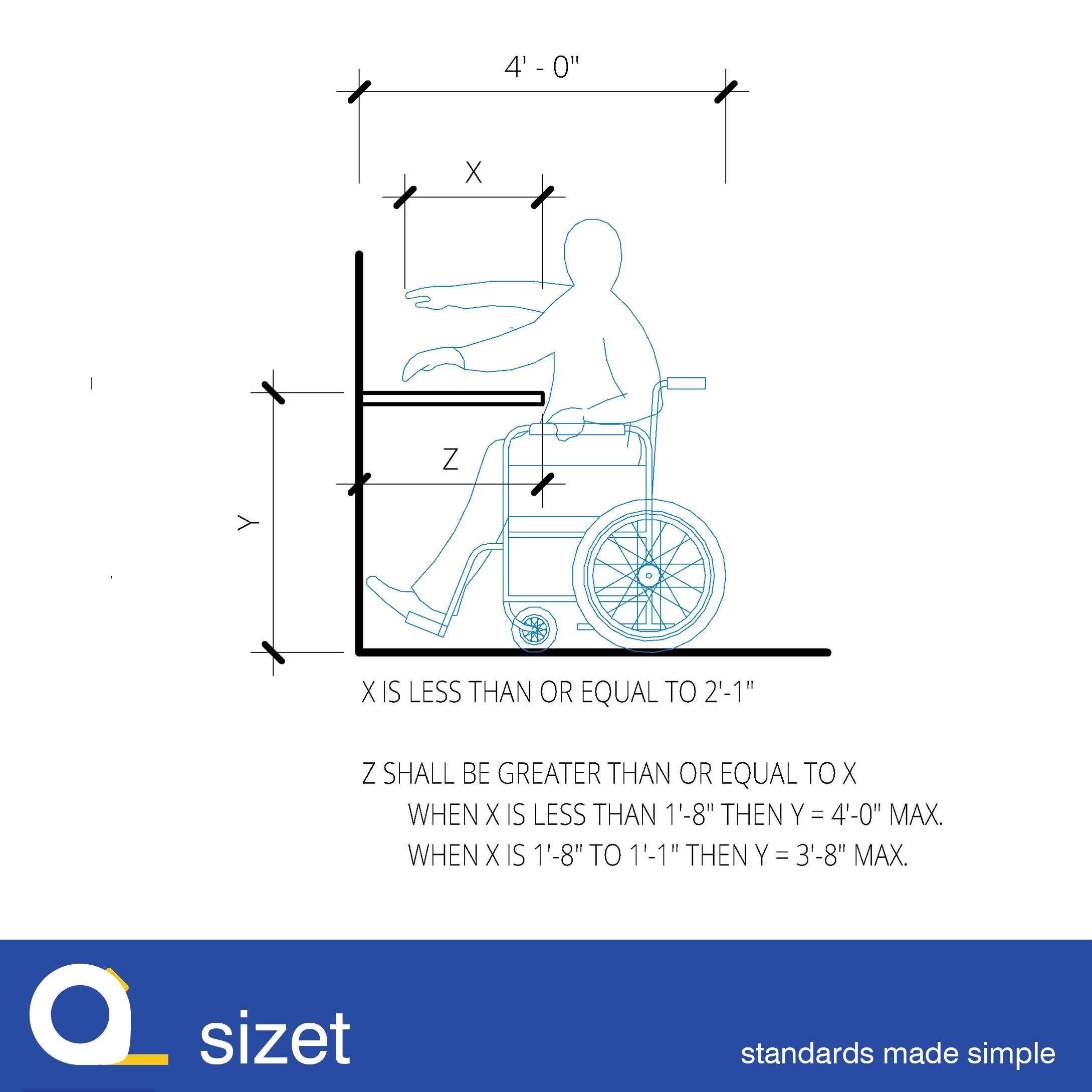 Ada Wheelchair Forward Reach Over Countertop