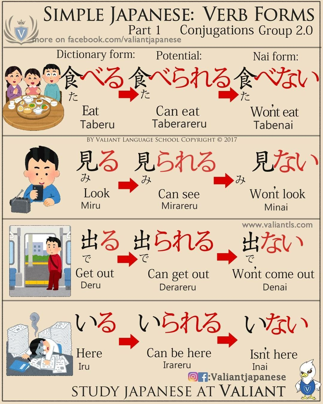 5 Printable Kanji Worksheets In