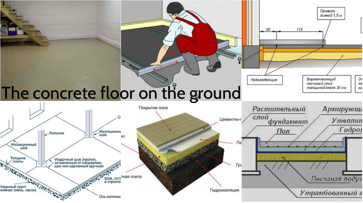 Ground As The Most Economical Solution