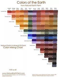 Color-Mixing Chart: 16 тыс изображений найдено в Яндекс ...