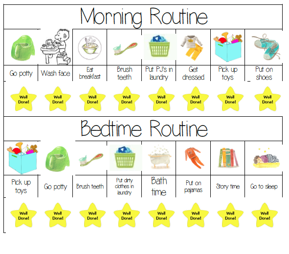 Sample MorningEvening Routine Chart  Offspring