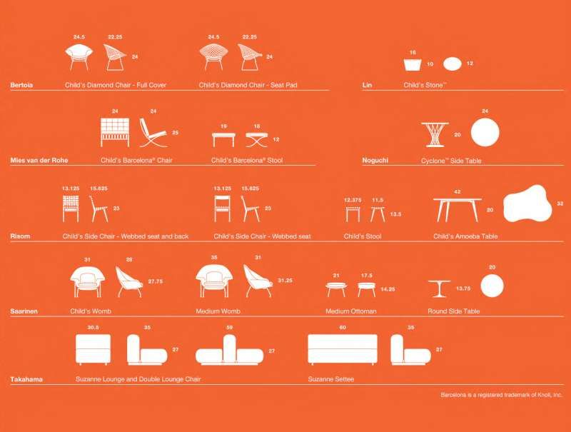 Knoll Furniture Poster | Furniture posters | Pinterest