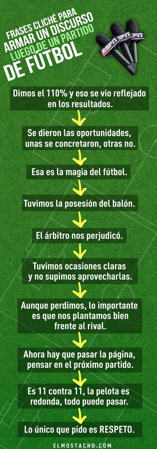 Frases Clichés Para Declarar Luego De Un Partido De Fútbol