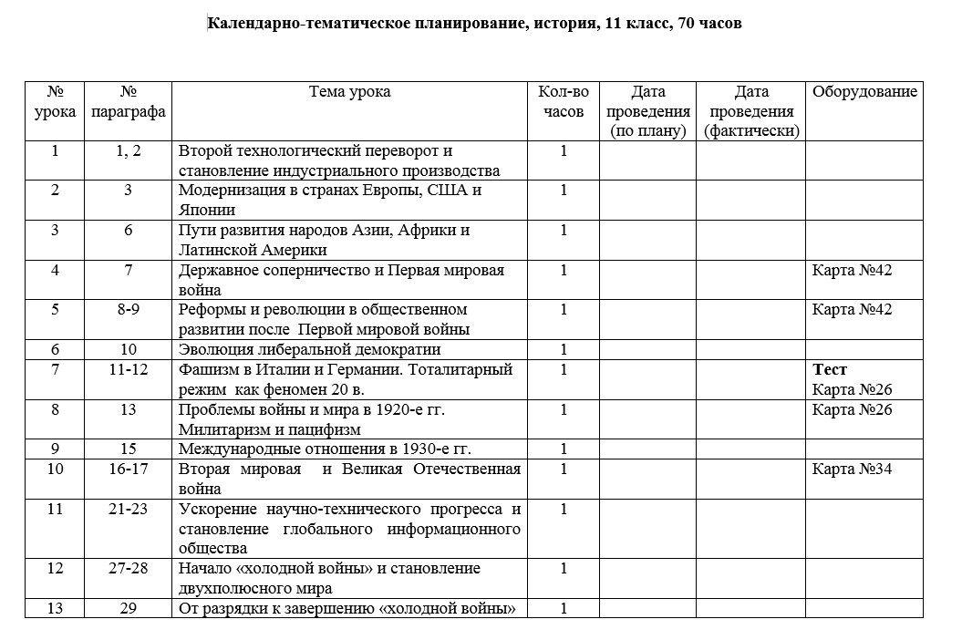 Диагностическая работа по русскому 9 класс 27 сентября