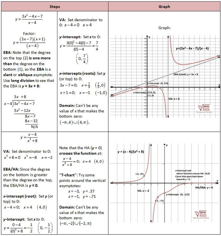 the overall | RationalFunctions | Pinterest