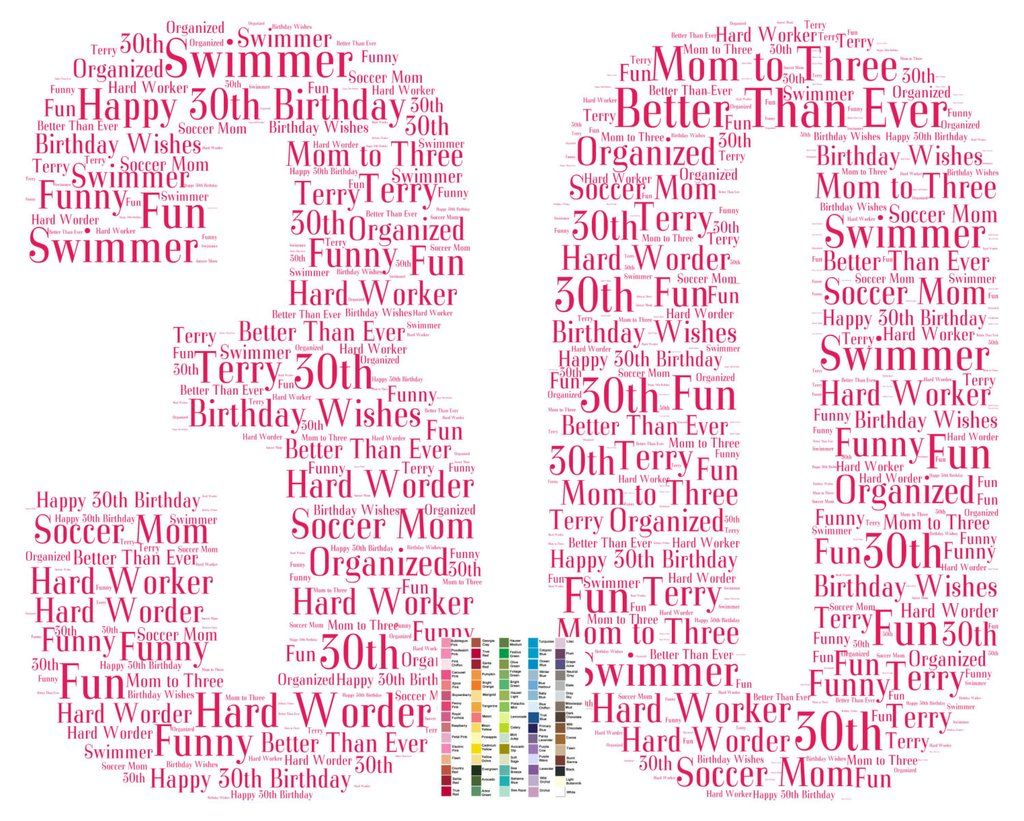 Personalized 30th Birthday Gift Word Art