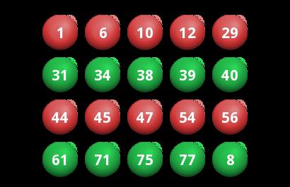 Keno Maroc du Lundi 12 Juin 2017 - Resultat du Tirage 207522 - http://www.resultatloto.co/keno-maroc-du-lundi-12-juin-2017-resultat-du-tirage-207522/
