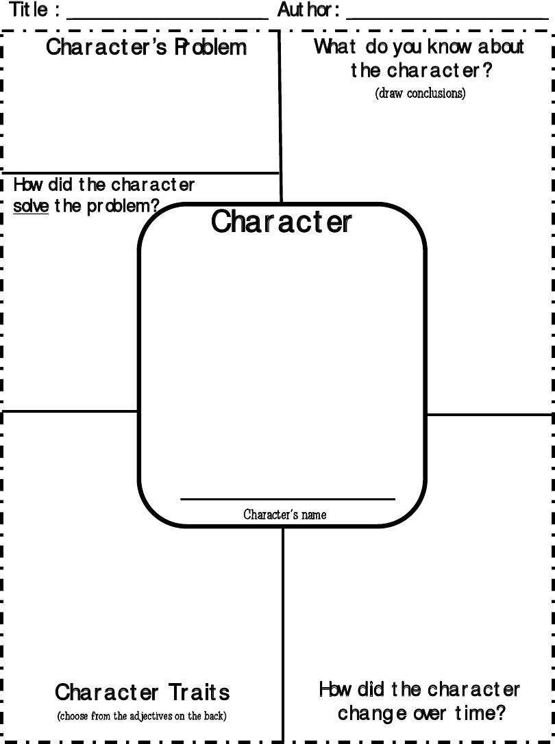 Worksheets Character Sketch Worksheet character traits map great one also has a page full full