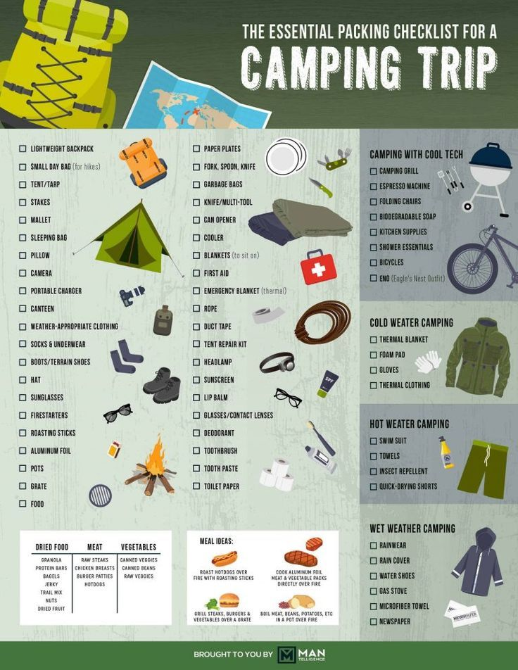 Photo of Over 20 printable camping activities and checklists