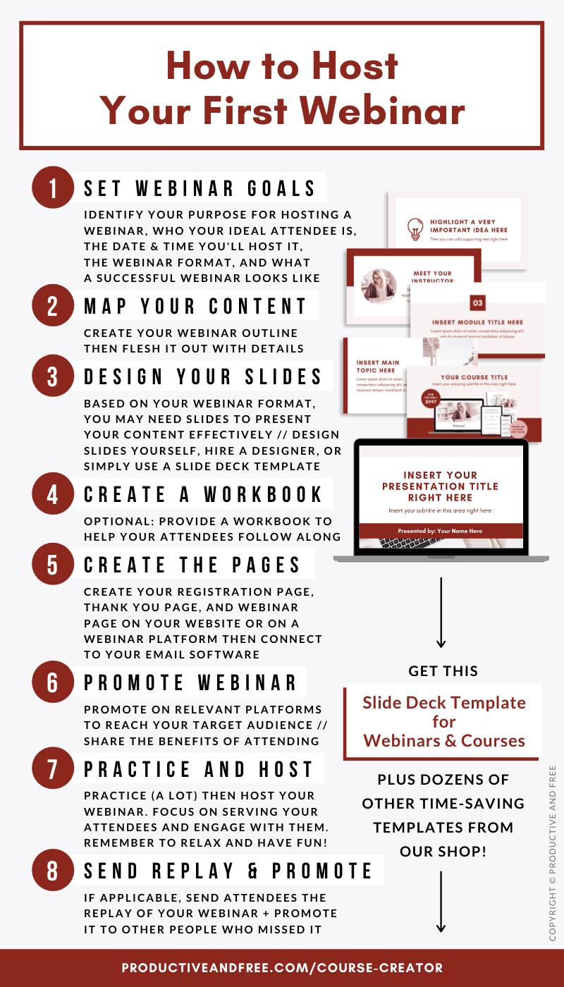 Slide Deck Template For Webinars And Courses Productive And Free Webinar Marketing Webinar Design Webinar