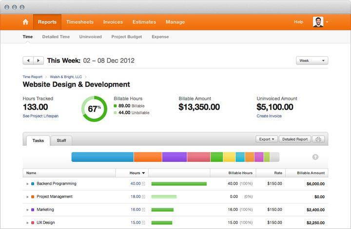 Harvest UI, header, list, report / Powerful Time Reporting | UI ...