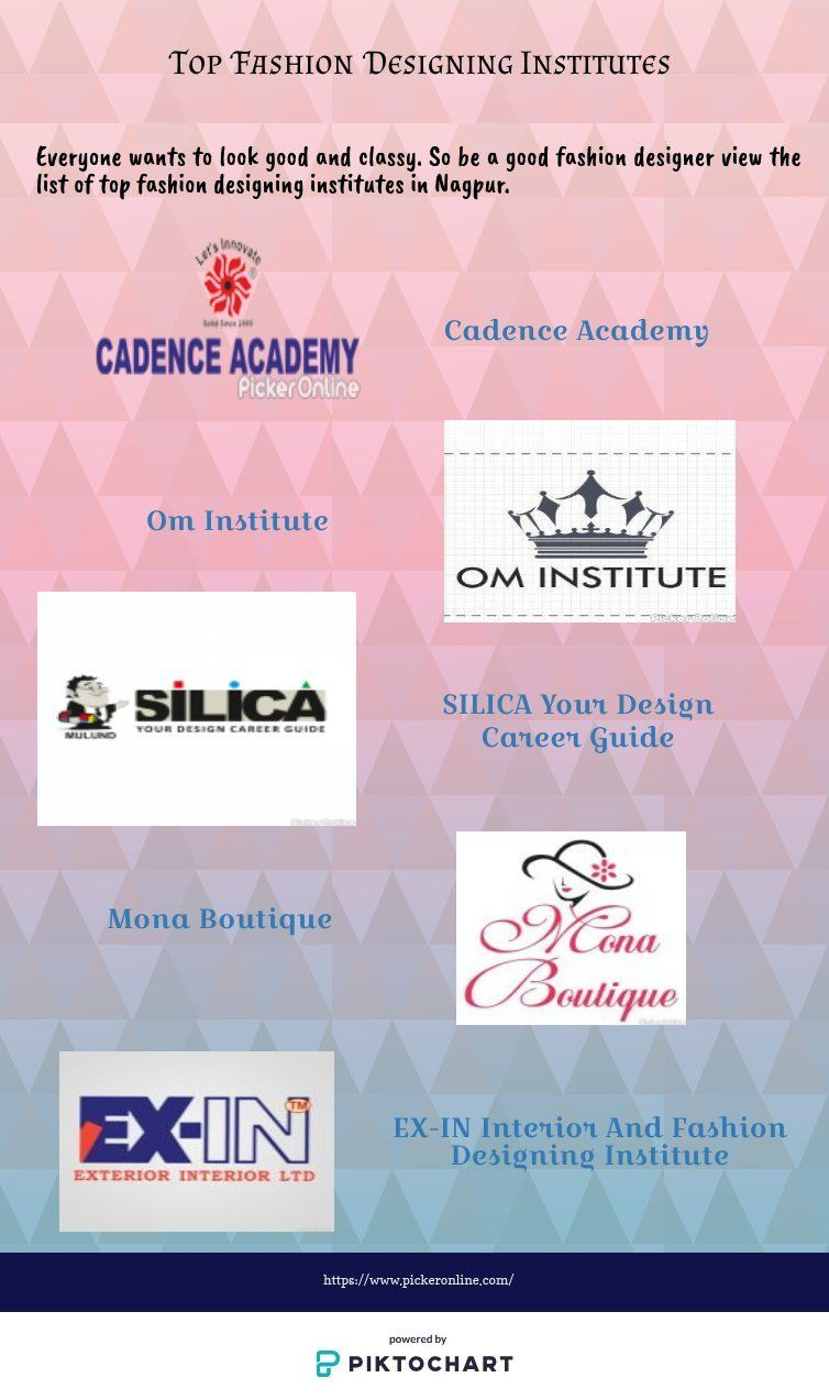 Top Fashion Designing Institutes In Nagpur Fashion Designing Institute Best Fashion Designers Cool Style