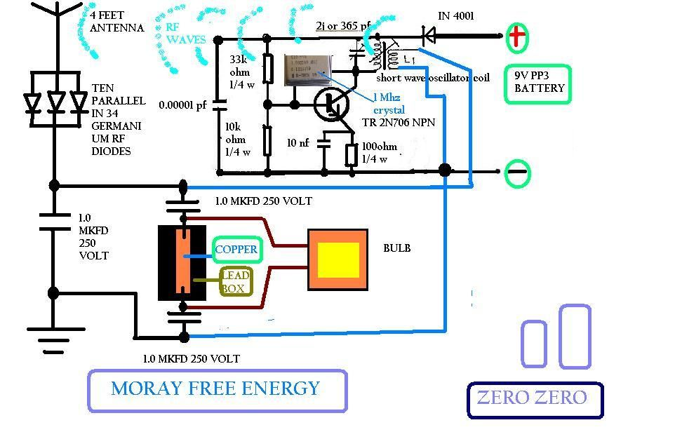 Free Energy Devices >> Selfrunning Free Energy Devices Up To 5 Kw From Tariel Kapanadze
