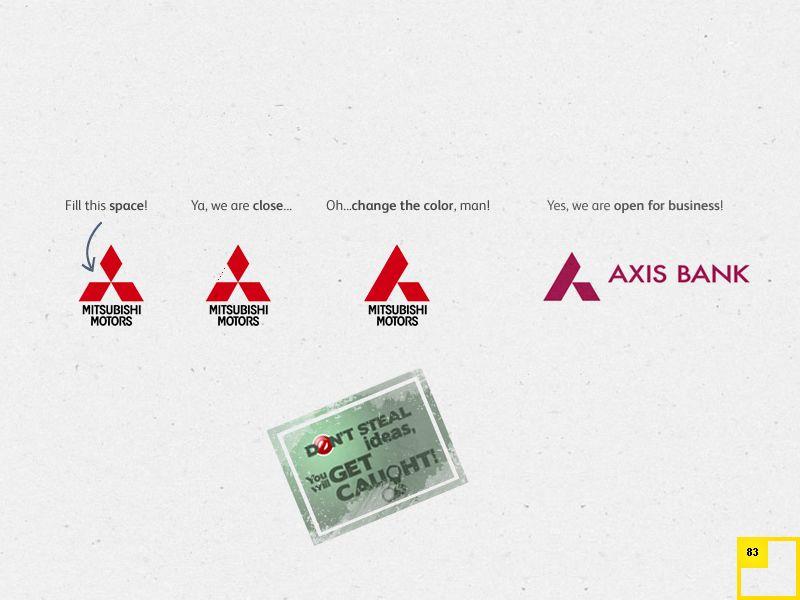How Mitsubishi logo metamorphoses into Axis Bank's logo