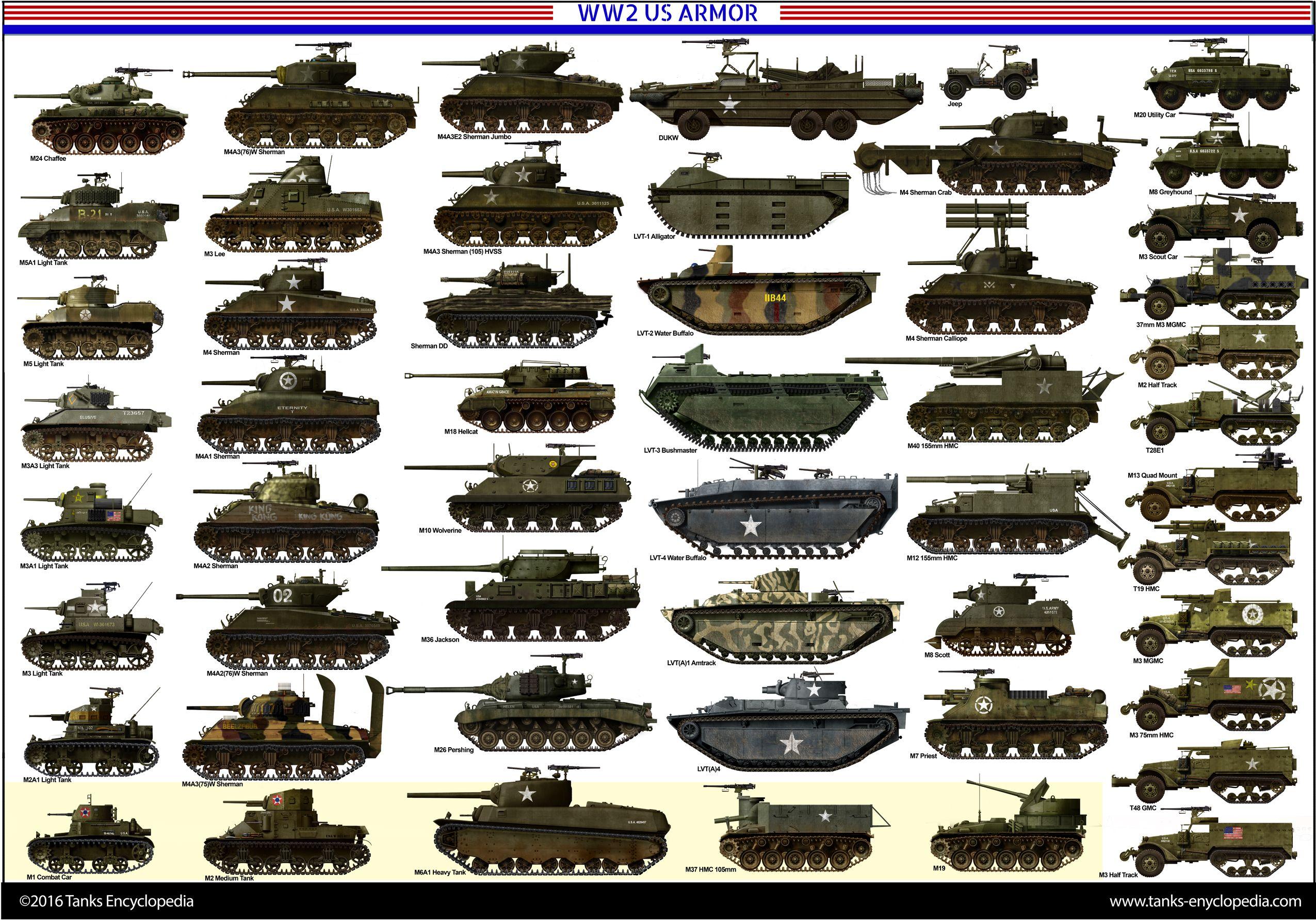 ww2 american armour model