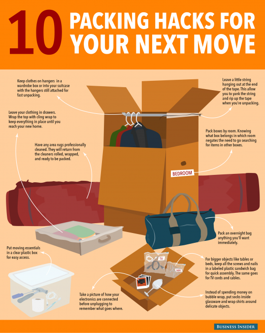 packing to move tips BI graphics