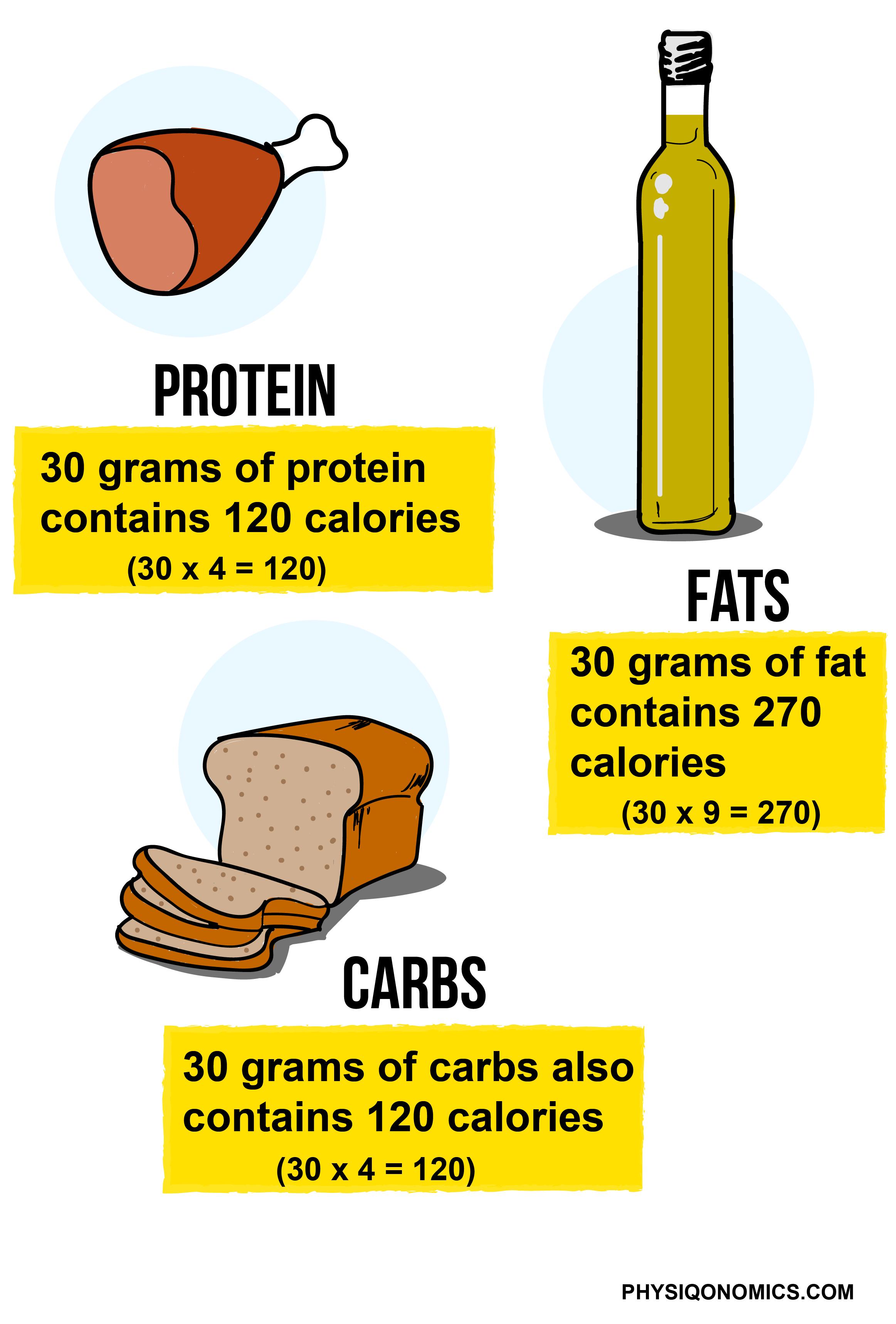 Weight loss pill dr oz