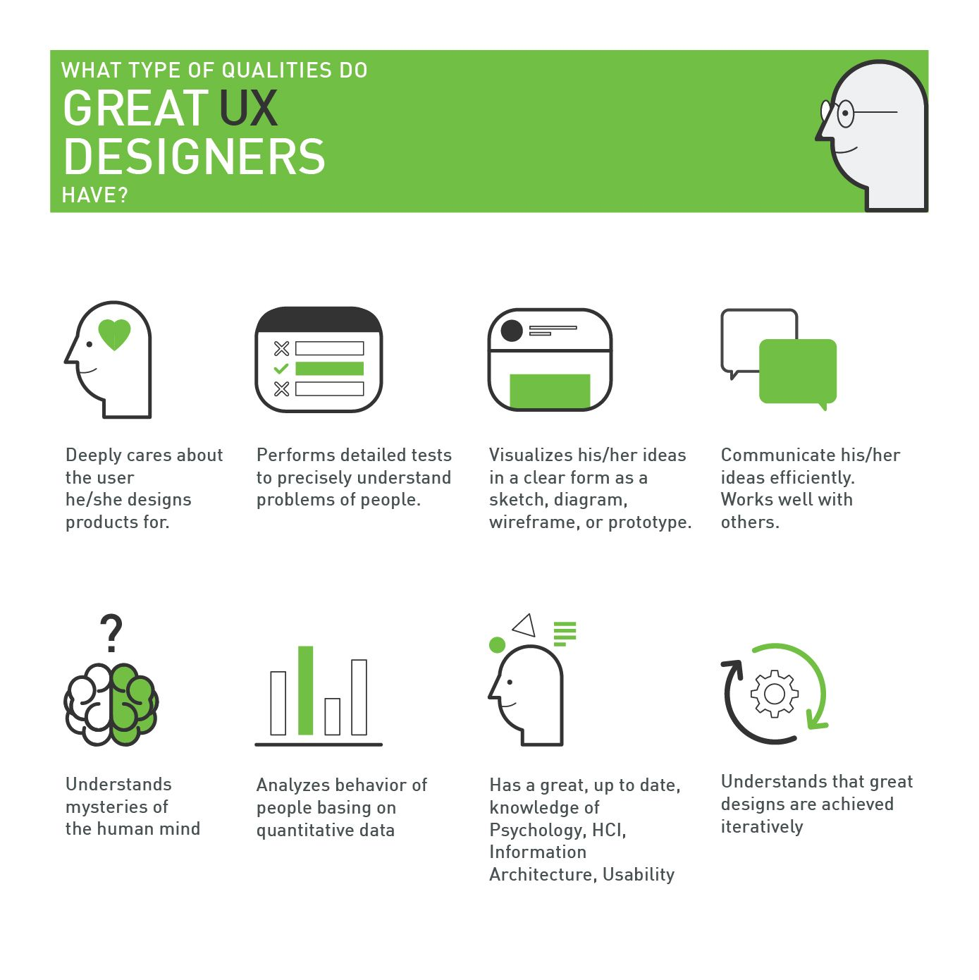 Do you have these qualities to an UX Designer