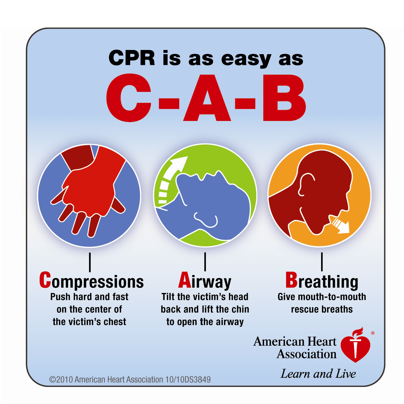Online CPR And First Aid Classes