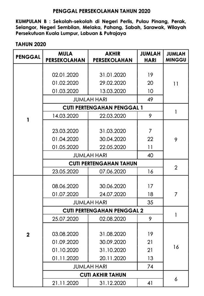 Tarikh Cuti Sekolah 2020 Jadual Penggal Persekolahan Kpm In 2020 With Images Sheet Music Music