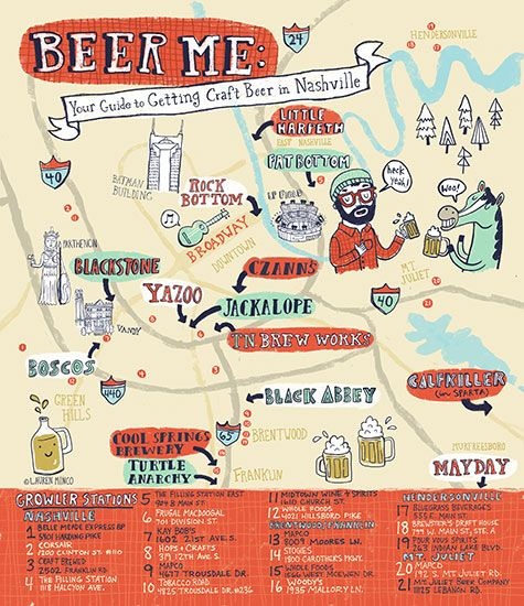 Portland Brewery Map Beer Me