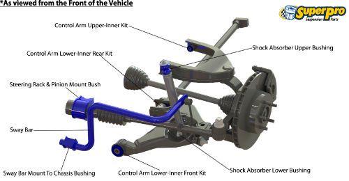 Front Suspension Diagram For Nissan Navara D22