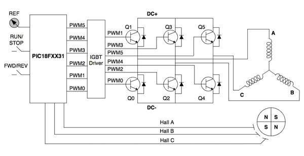 Microchip Bdlc Power Supply Control System Electronics