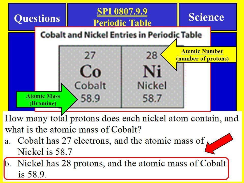 Cobalt Periodic Table Elements Pinterest