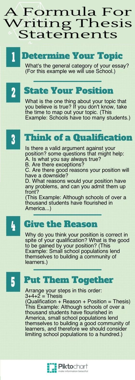 How To Write A Great Essay 8 Best Tip Rafal Reyzer Writing Thesi Statement Skill College Top Quality Essays