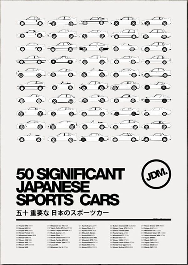 50 Significant Japanese Sports Cars Poster - FPO: For Print Only