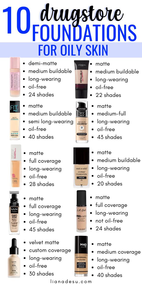 The Best Drugstore Foundation for Oily Skin