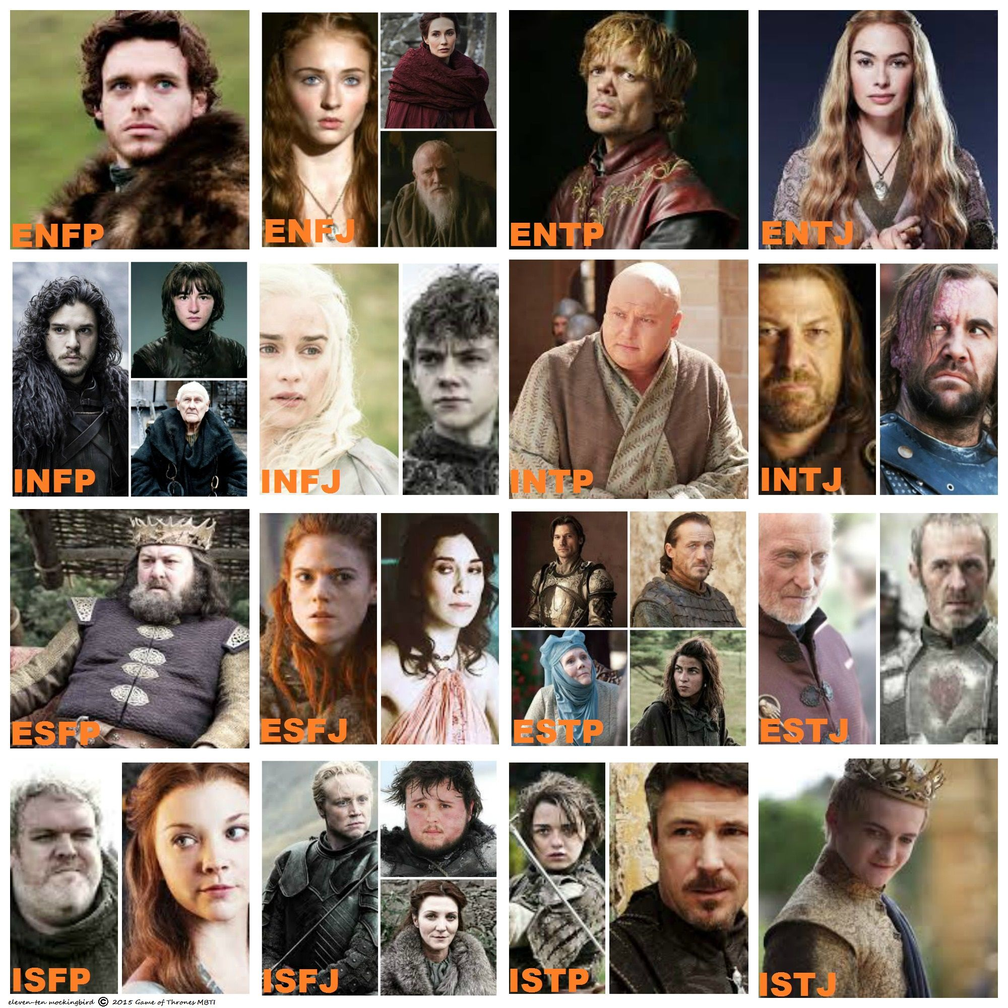 game of thrones mbti accurate brain blast game of thrones mbti mbti mbti personality. Black Bedroom Furniture Sets. Home Design Ideas