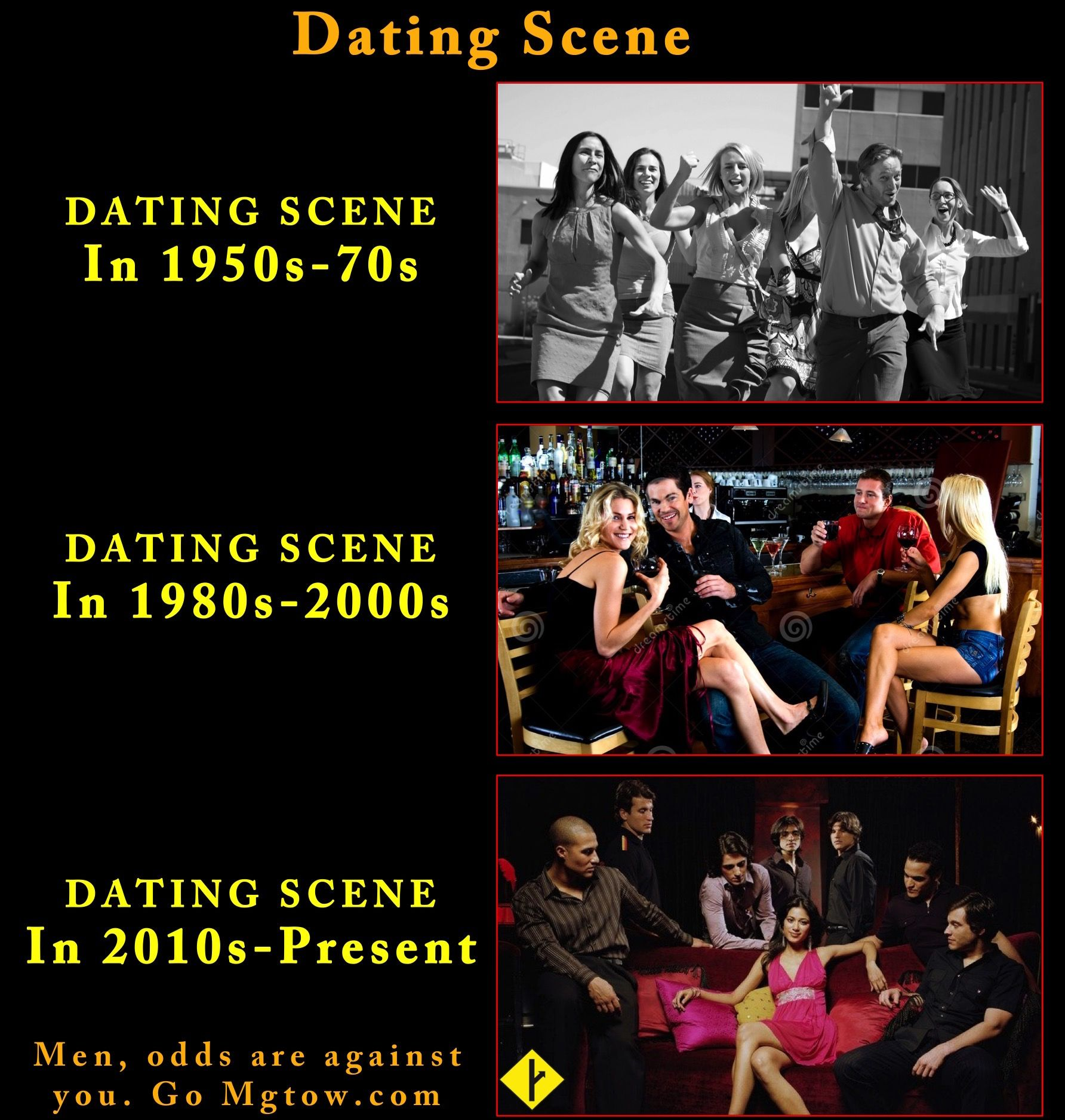 mgtow dating sites