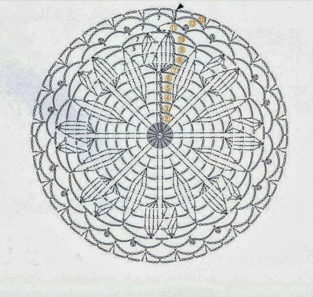 Szydełkomania: Małe serwetki   Crochet   Pinterest   Esquemas ...
