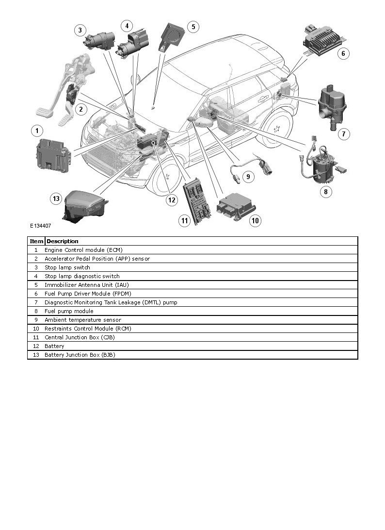 [SCHEMATICS_43NM]  2015 Land Rover, Range Rover Evoque 2.2L, TD4 2.0L, GTDi, OEM Workshop  Service and Repair ManualThis HIGH-QUALITY and… | Range rover evoque, Land  rover, Range rover | 2015 Range Rover Wiring Diagrams |  | Pinterest